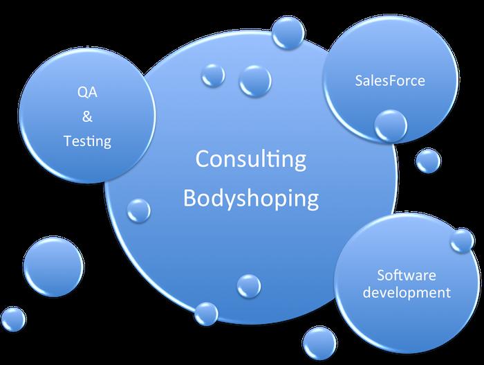 produkty a služby – bctservices.eu 3af4f76dda8